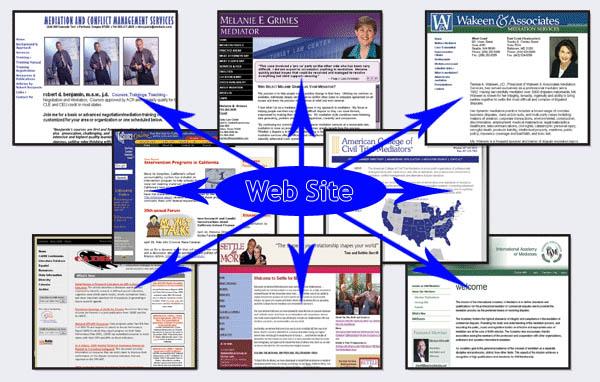 Web страница что такое веб страница